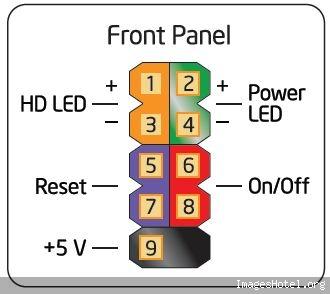 branchement front panel carte mere Front panel : +5V [RESOLU]   Carte mère   Hardware   FORUM HardWare.fr